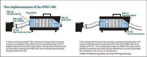 bodennebel verleih konverter nebelmaschine mieten 129 00 eur pro tag. Black Bedroom Furniture Sets. Home Design Ideas