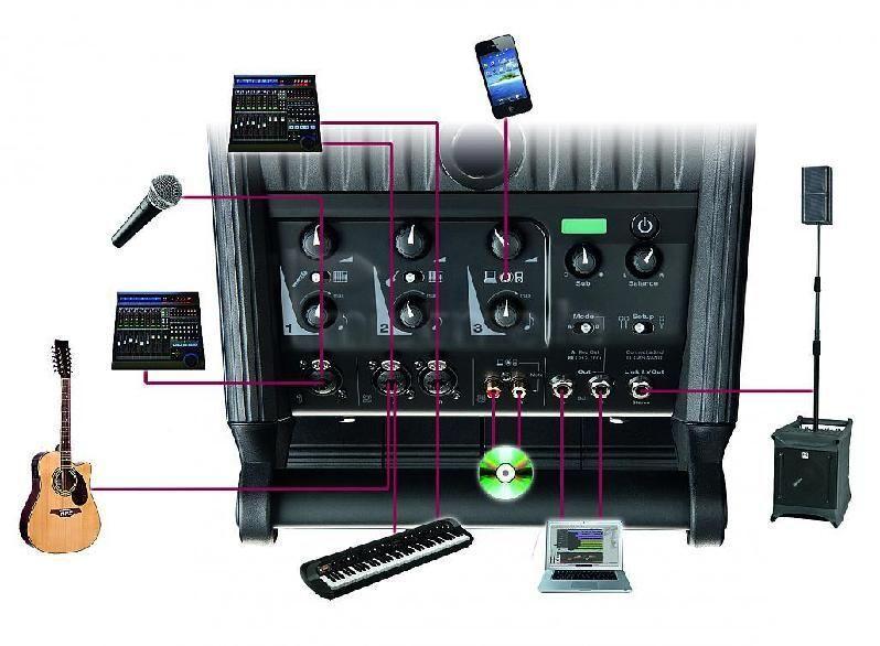Musikanlage mieten & vermieten - HK Audio Lucas 300 - Die profi Mini Musikanlage in Bonn
