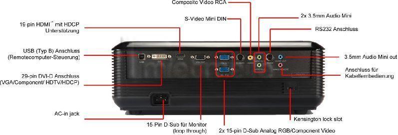Beamer mieten & vermieten - Lens-Shift Projektor 3.500 ANSI » ACER P5281 » 3D in Neunkirchen am Sand