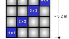 Barco Monitor SCM 2850 4 x 4
