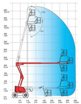 Teleskopbühnen mieten & vermieten - Selbstfahrende Bühnen / HA 18 PX - Dieselantrieb  in Waltrop