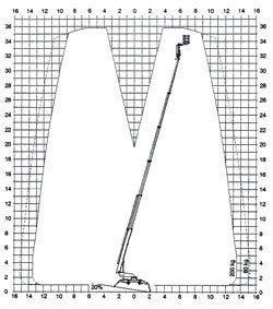 Teleskopbühnen mieten & vermieten - Gummiketten-Bühne / Leo 36 T in Waltrop