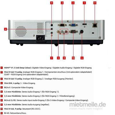 Beamer mieten & vermieten - Beamer Canon LV8320 3000 Ansilumen - Videobeamer in Wismar