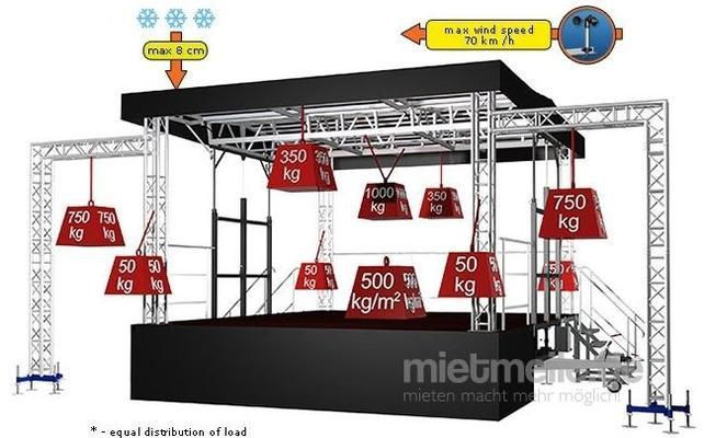 Bühne mieten & vermieten - Bühne 30m² – Multistage für Stadtfest, Kundgebung, Präsentation, Roadshow, Events und Konzert in Nürnberg